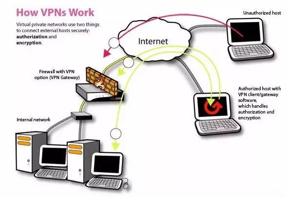 All VPNs Can't Work After Jan 11 Under Chinese New Policy?!