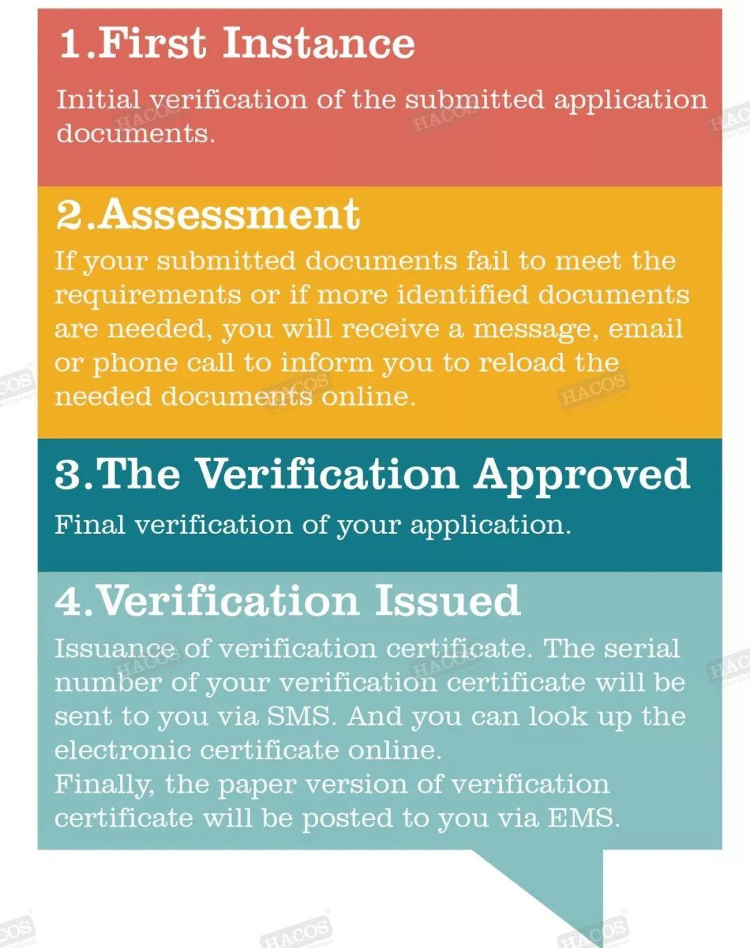 Work Permit Applicants Can Verify Diplomas Online Now!