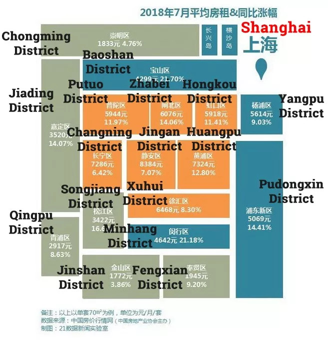 Average Rent Prices of Major Cities In China! Check It Out!