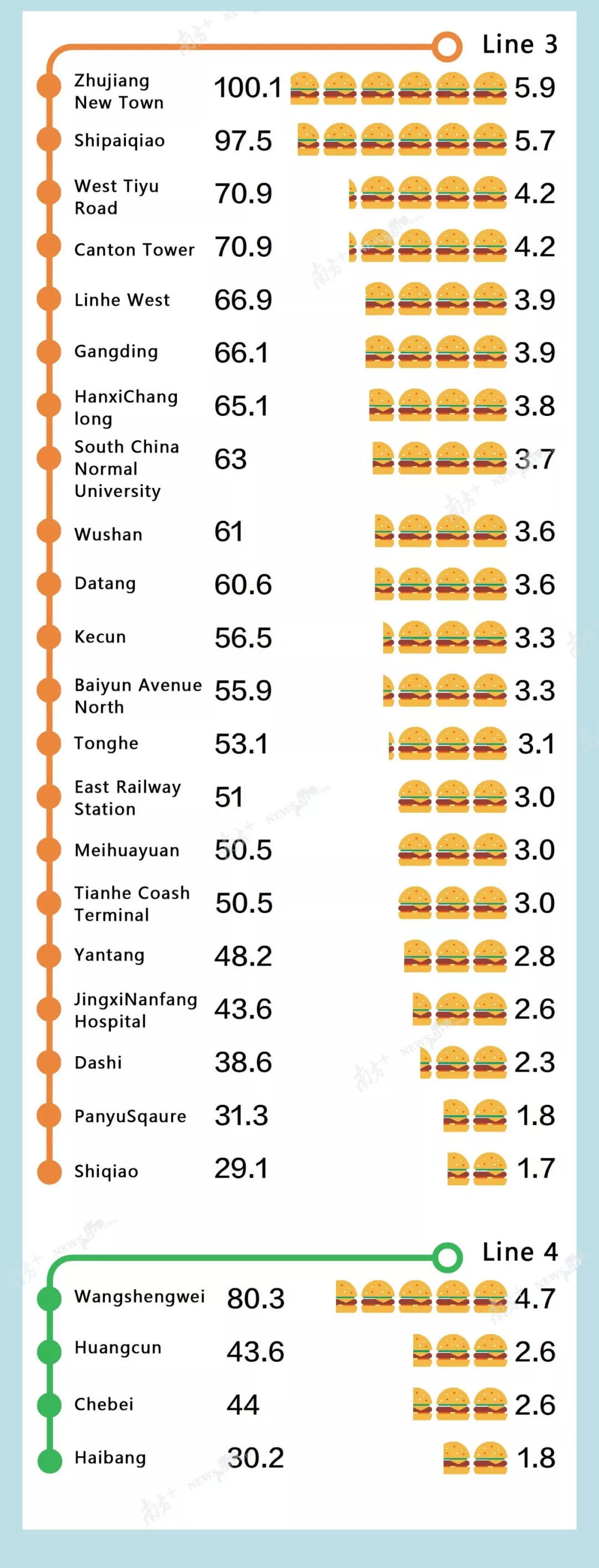 Monthly Rent In China = How Many Big Macs?