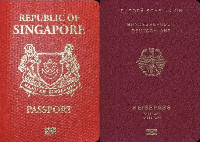 Higher Rank, More Countries You Can Travel Without Visas!
