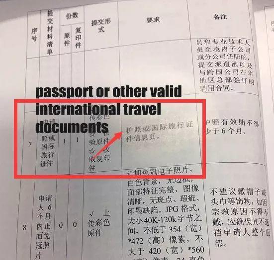 Emergent NOTICE! Your Original Passport Is Required to Verify!