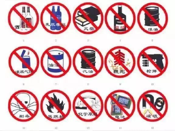 Don't Carry These Items When You Leave China!