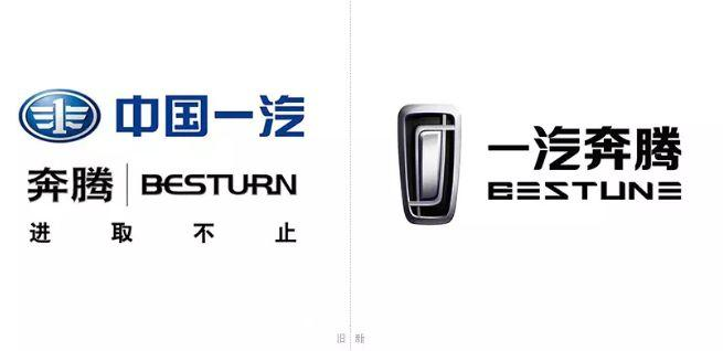 Changes of Well-known Trademarks: BESTUNE...
