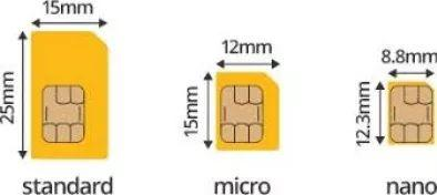 Easy SMS Commands to Handle Your SIM Card Business in China!