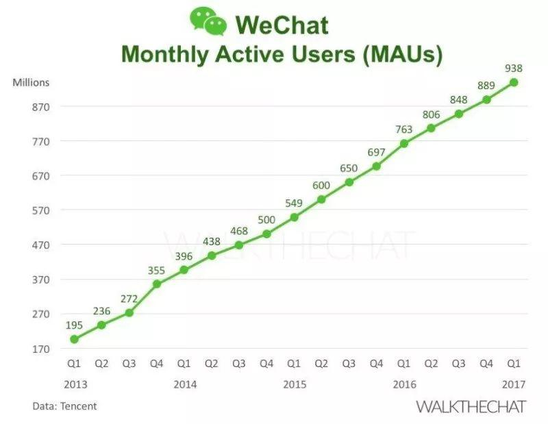 WeChat Work Group Messages Are Banned from Being Sent During...