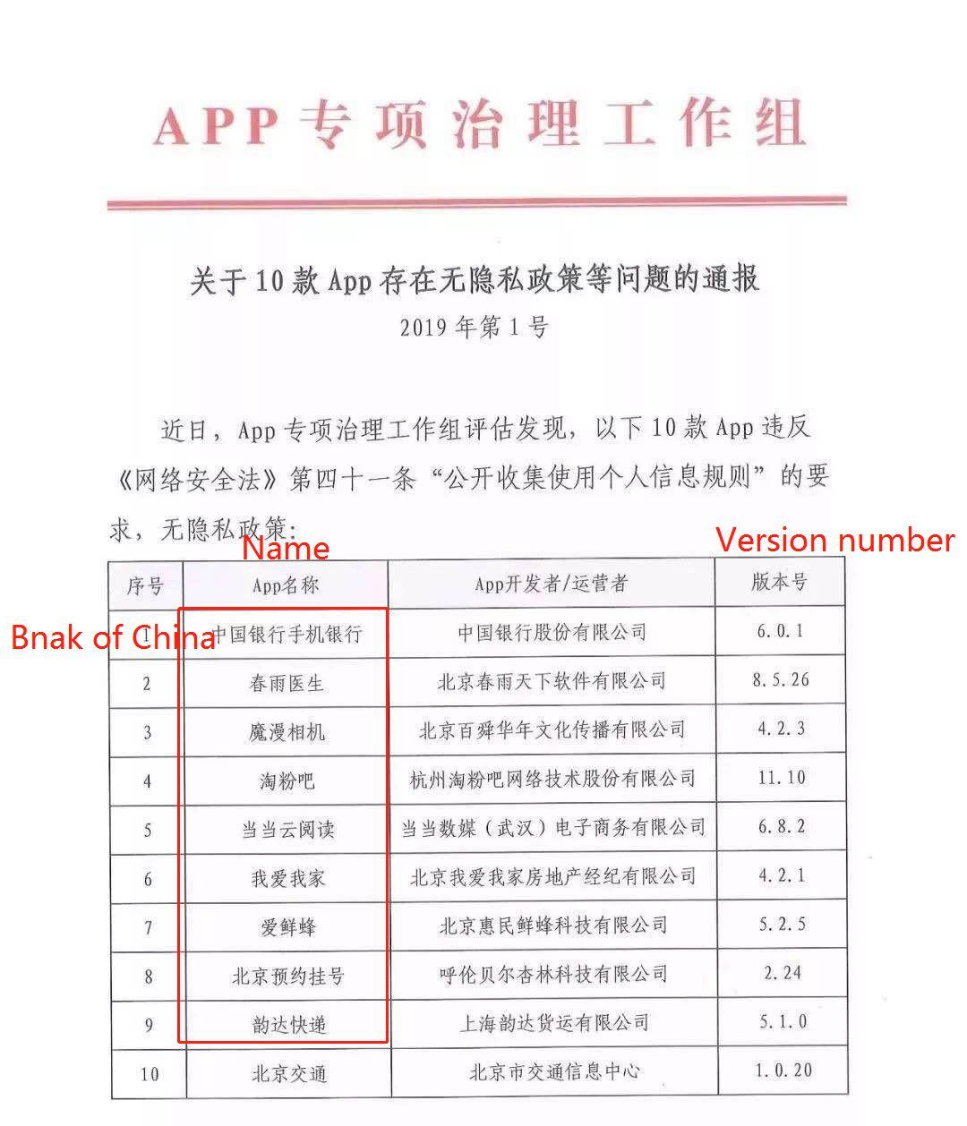 Illegal! 30 Apps Filch User's Secret, including Chinese Tinder!