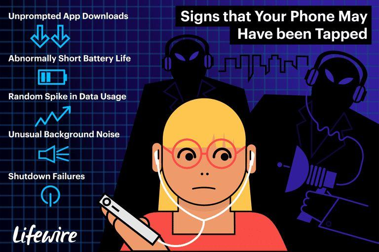 If U Have These Signs,Ur Phone is Probably Being Spied on!