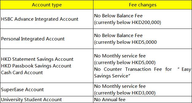 3 Big Lendors in HK to Scrap Minimum-balance Fee!