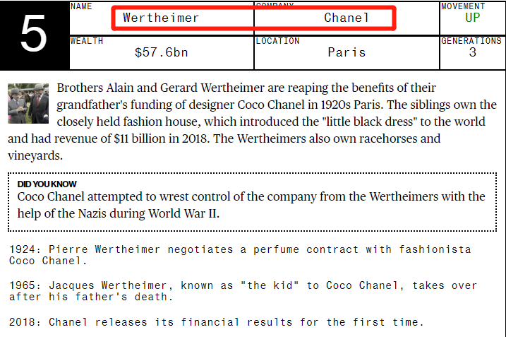 Bloomberg: OMG! World's Wealthiest Family Gets $4M Every Hour!