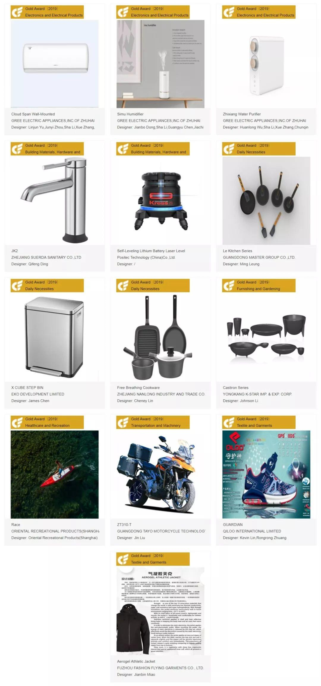 What's the Best Product to Buy in Canton Fair?