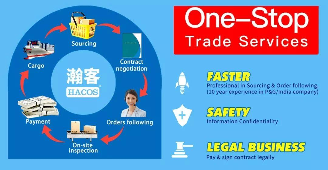 Easier to Open a Company in China! License & Permit Seperated