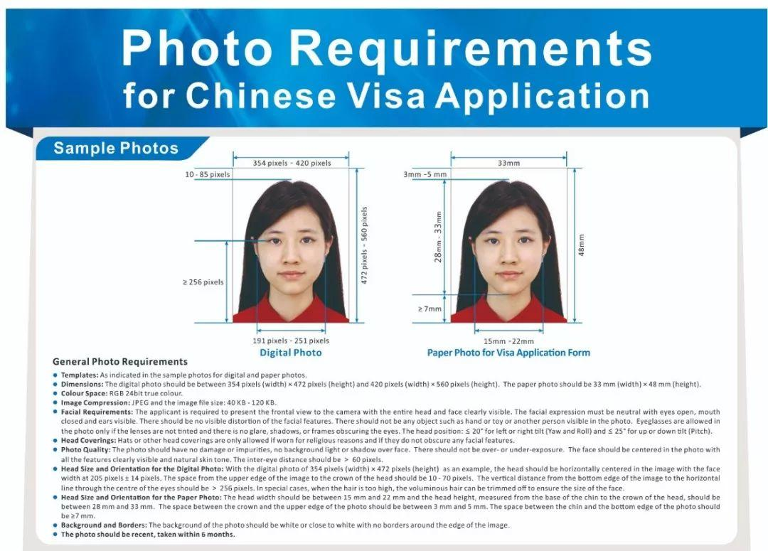 Visa Rejected Due to Photoshopped Photo!? Check The Rules!
