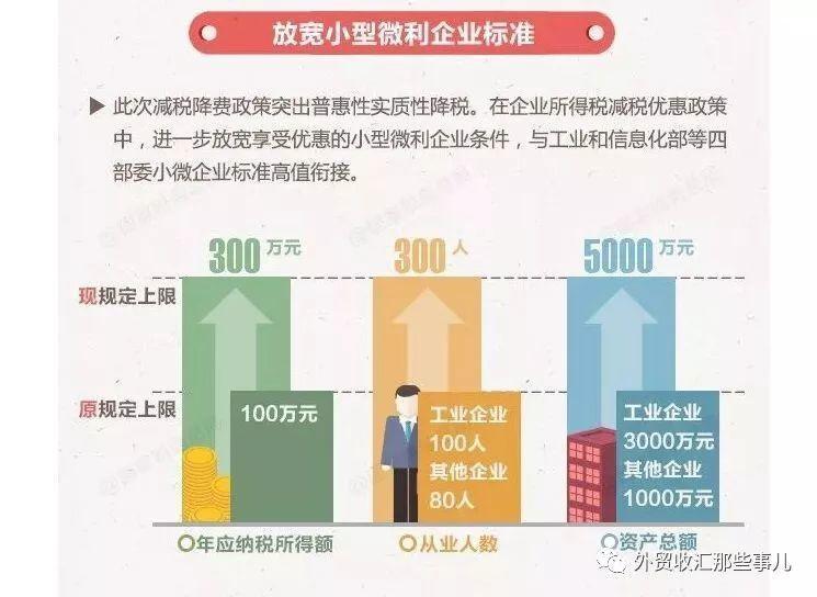 追踪了50家跨境电商,我们发现解决税务烦恼用市采1039