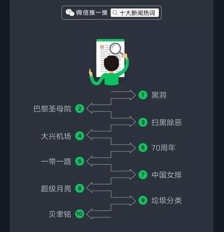 Know These WeChat Trends to Survive in China