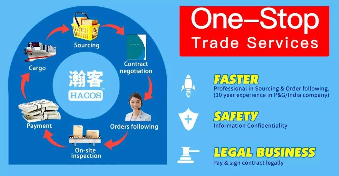 HACOS Seminar: Better Solution for Cross-border Trading Business