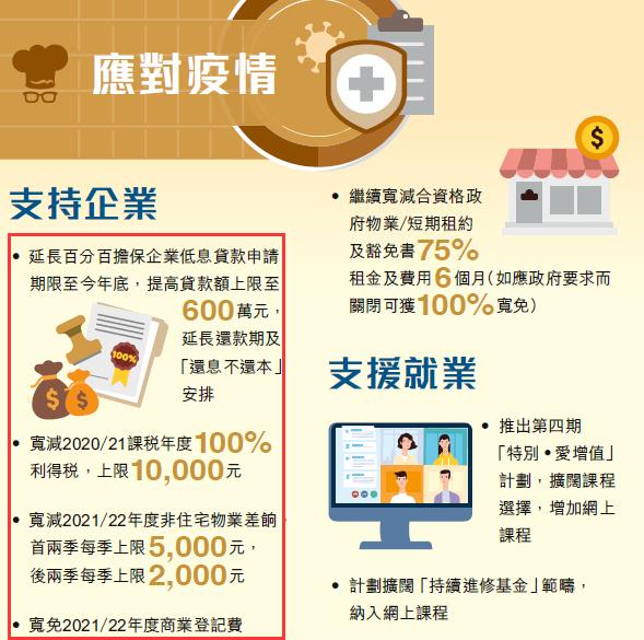 免商业登记费、宽减税务!香港2021-22年度财政预算方案出炉!