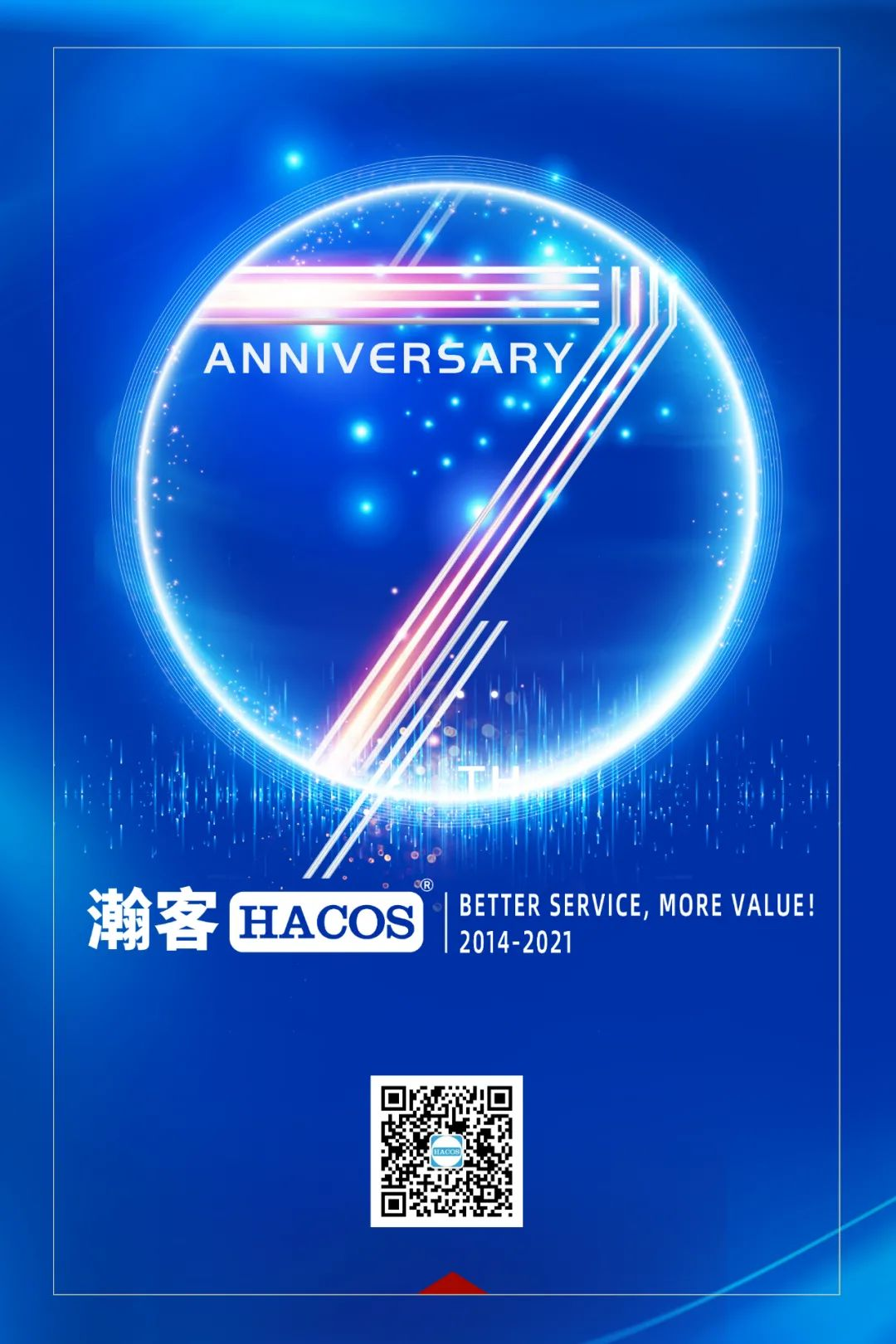 Happy Birthday to HACOS! It's Our 7th Anniversary Today!