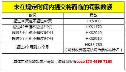 香港公司维护|香港公司年审,逾期直接关户!